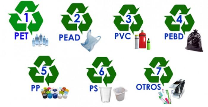 tipos de plástico envases